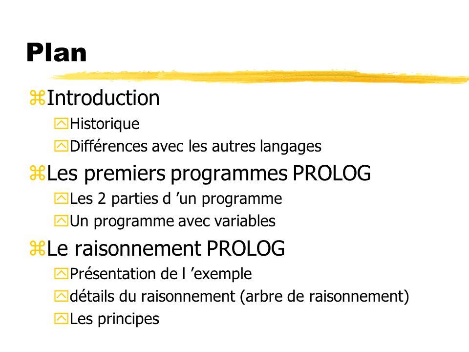 Plan Introduction Les premiers programmes PROLOG
