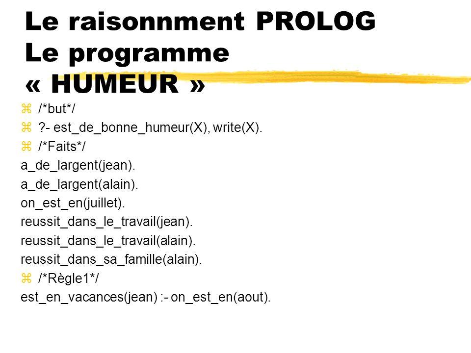 Le raisonnment PROLOG Le programme « HUMEUR »