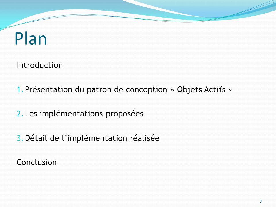 Plan Introduction. Présentation du patron de conception « Objets Actifs » Les implémentations proposées.