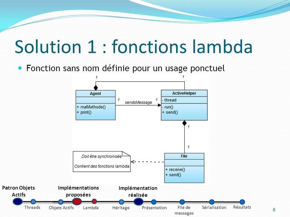 Solution 1 : fonctions lambda