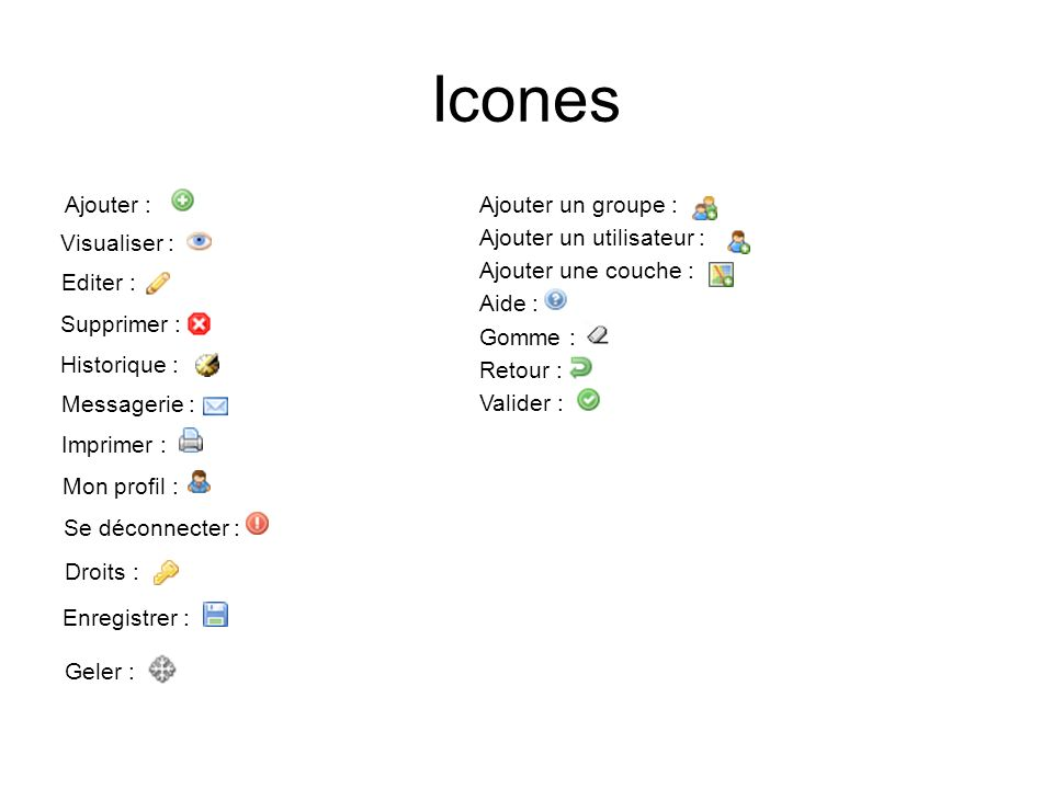 Icones Ajouter : Ajouter un groupe : Visualiser :