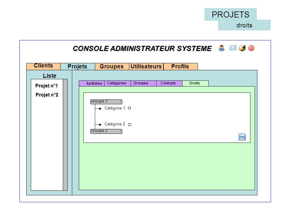 PROJETS CONSOLE ADMINISTRATEUR SYSTEME CONSOLE ADMINISTRATEUR SYSTEME