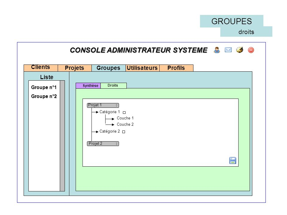 GROUPES CONSOLE ADMINISTRATEUR SYSTEME CONSOLE ADMINISTRATEUR SYSTEME