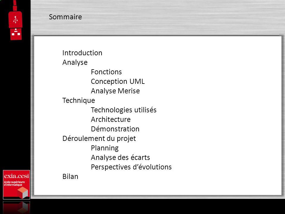 Technologies utilisés Architecture Démonstration Déroulement du projet