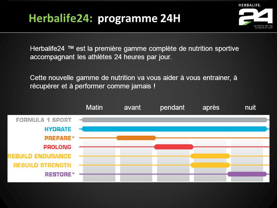 Herbalife24: programme 24H