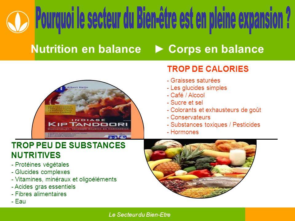 Nutrition en balance ► Corps en balance
