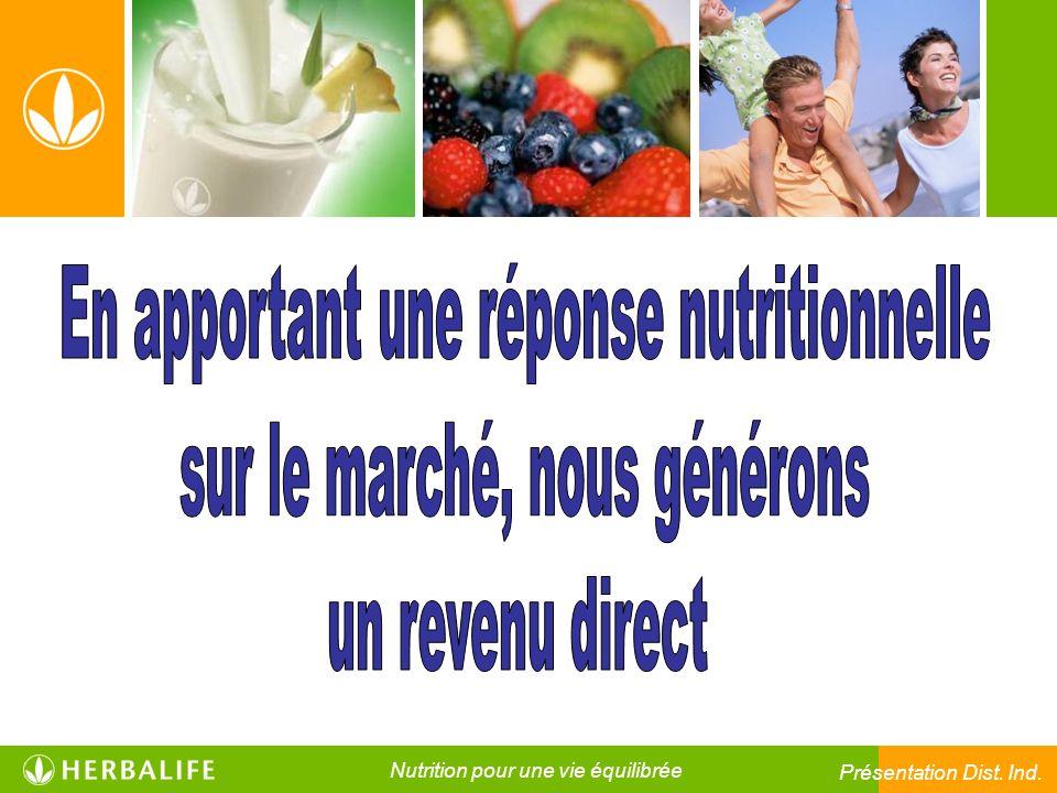 En apportant une réponse nutritionnelle sur le marché, nous générons