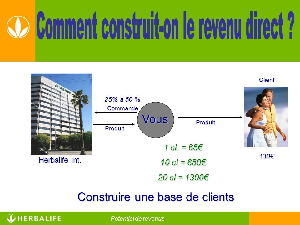 Comment construit-on le revenu direct