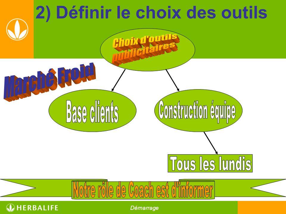 2) Définir le choix des outils