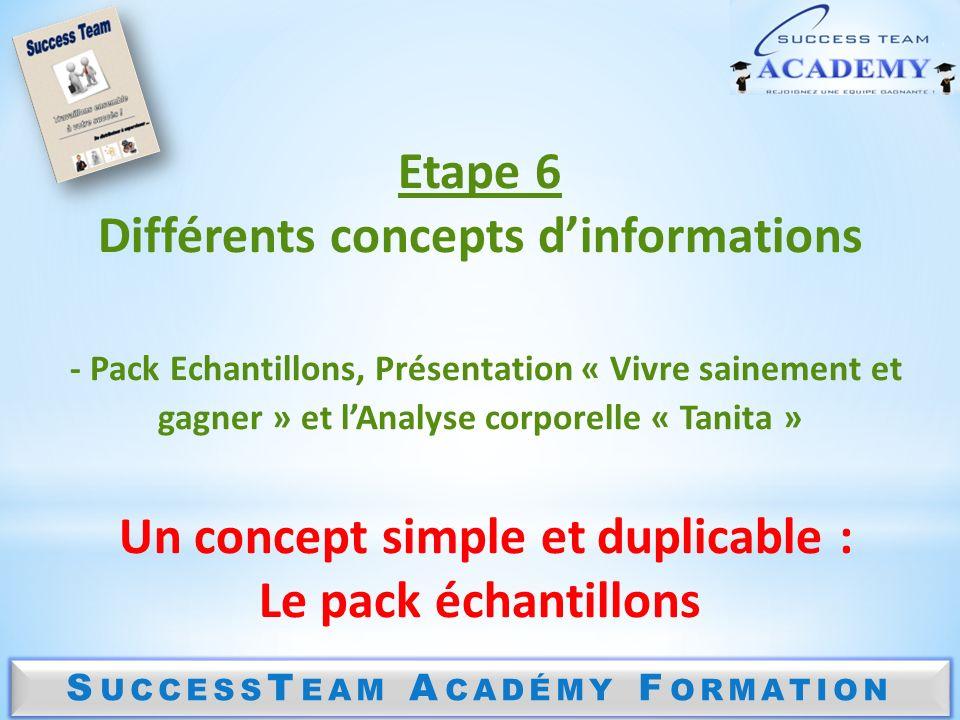 Différents concepts d'informations