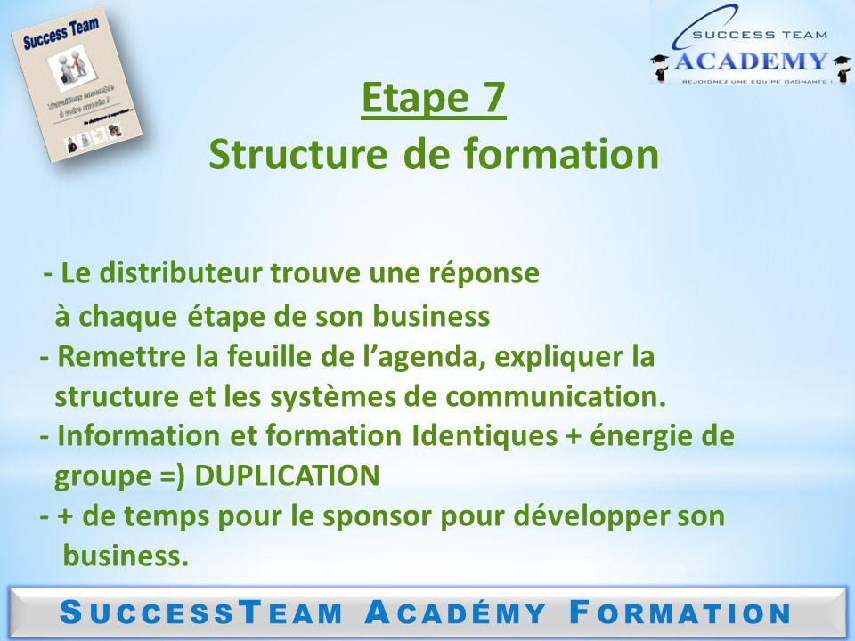 Structure de formation SuccessTeam Académy Formation