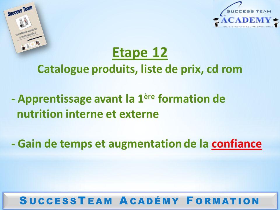Etape 12 Catalogue produits, liste de prix, cd rom