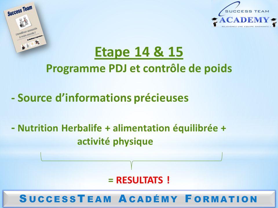 Programme PDJ et contrôle de poids SuccessTeam Académy Formation