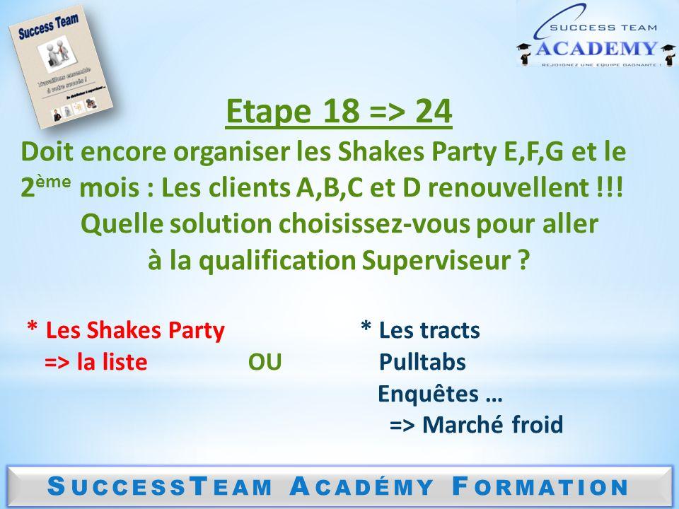Etape 18 => 24 Doit encore organiser les Shakes Party E,F,G et le 2ème mois : Les clients A,B,C et D renouvellent !!!