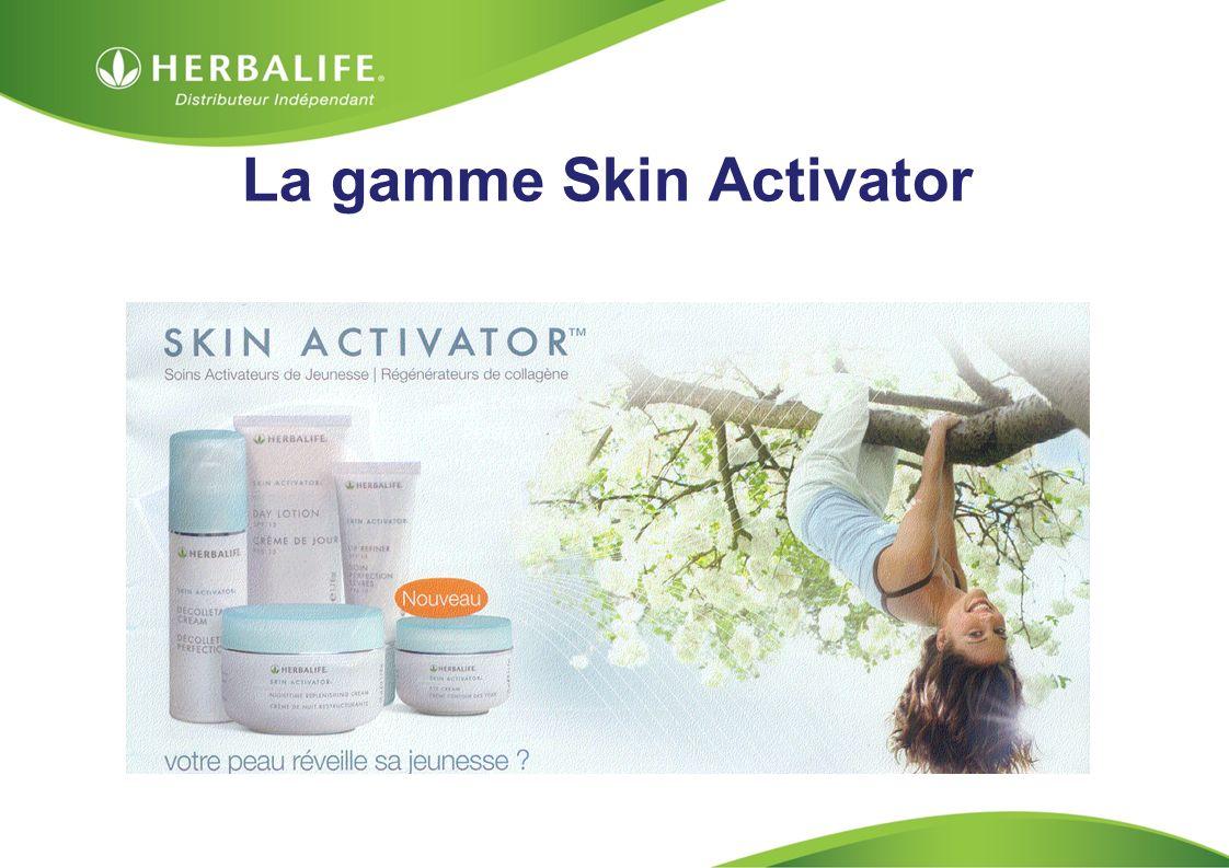 La gamme Skin Activator