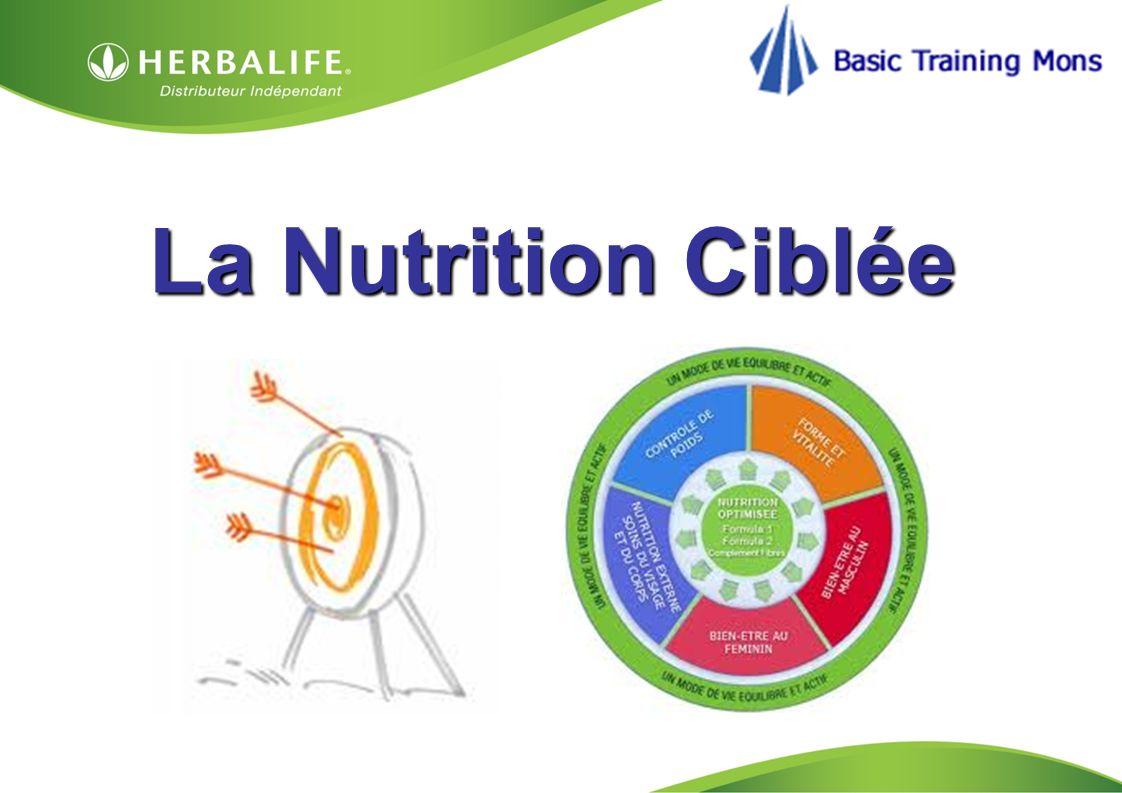 La Nutrition Ciblée