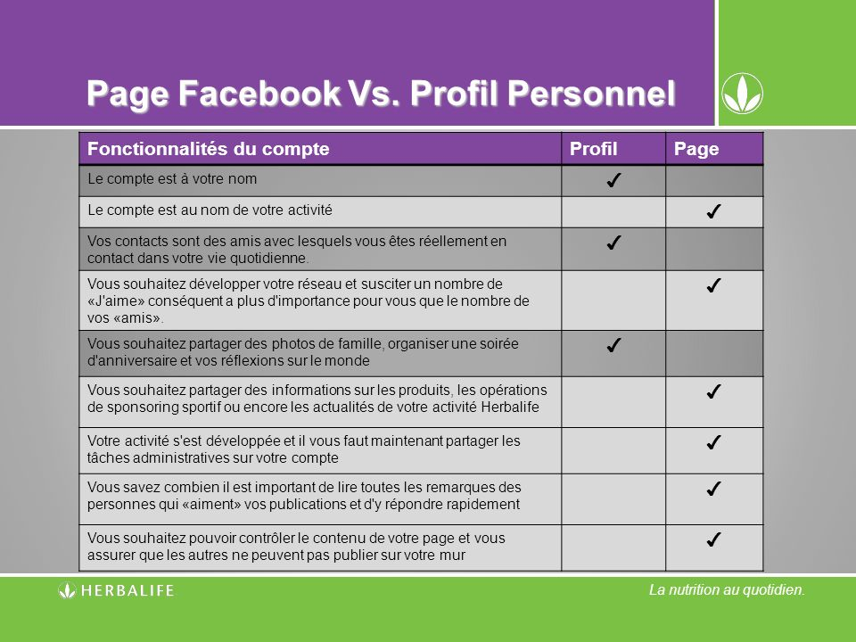 Page Facebook Vs. Profil Personnel