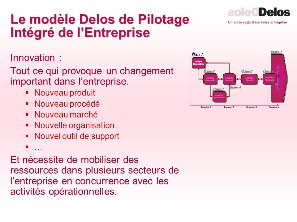 Le modèle Delos de Pilotage Intégré de l'Entreprise