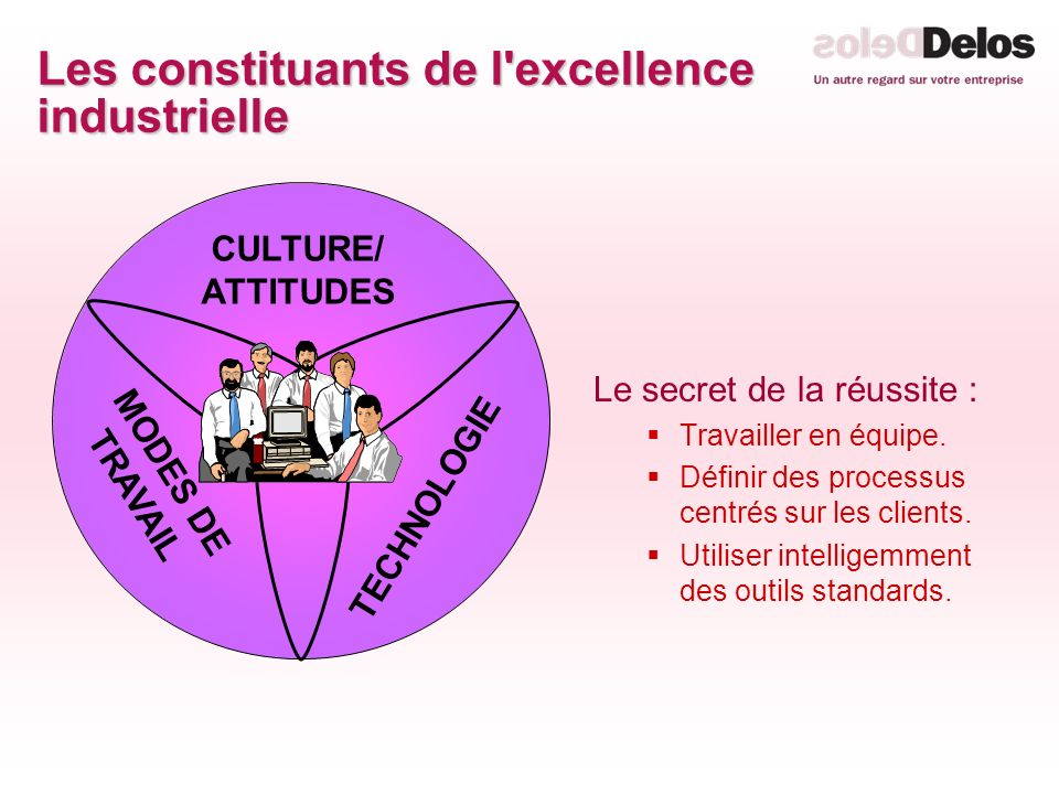Les constituants de l excellence industrielle