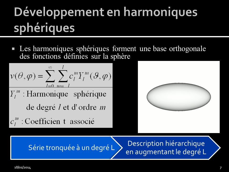 Développement en harmoniques sphériques