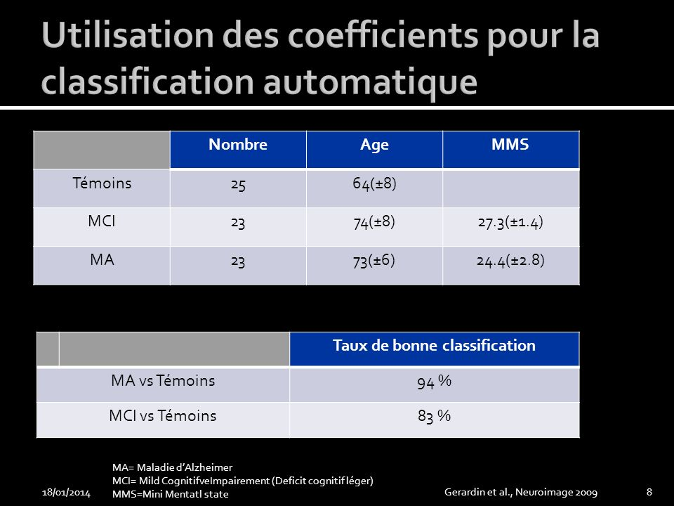 Utilisation des coefficients pour la classification automatique