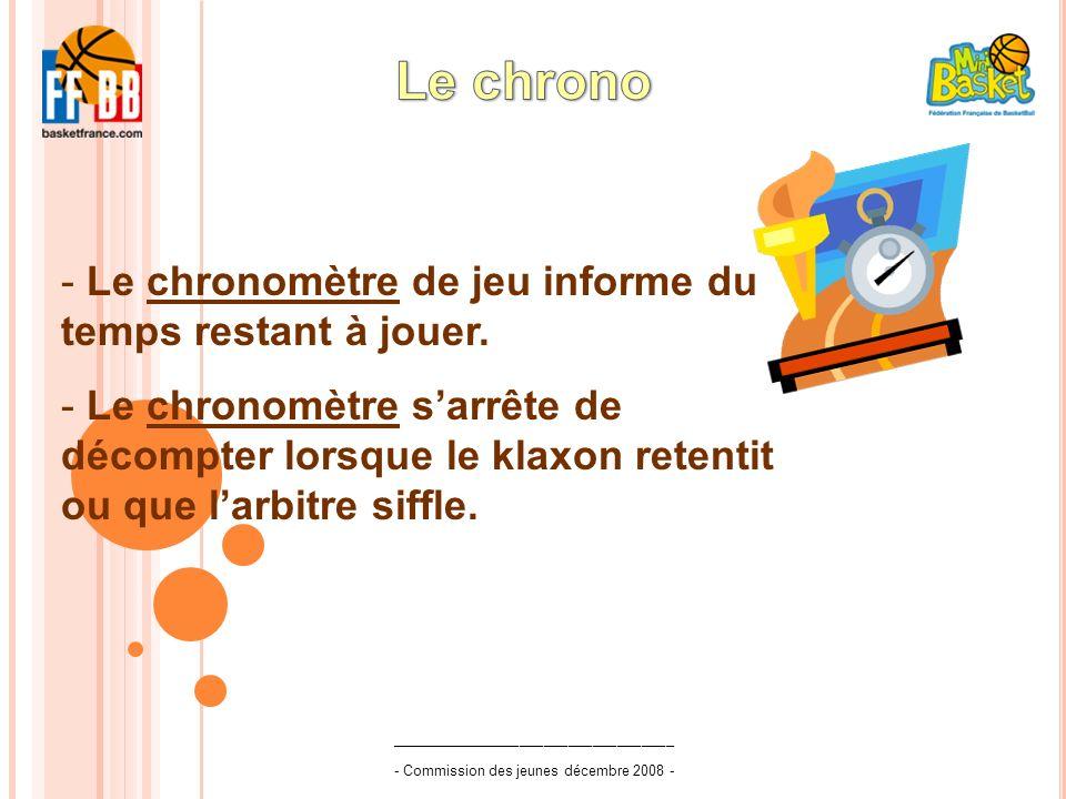 Le chrono Le chronomètre de jeu informe du temps restant à jouer.