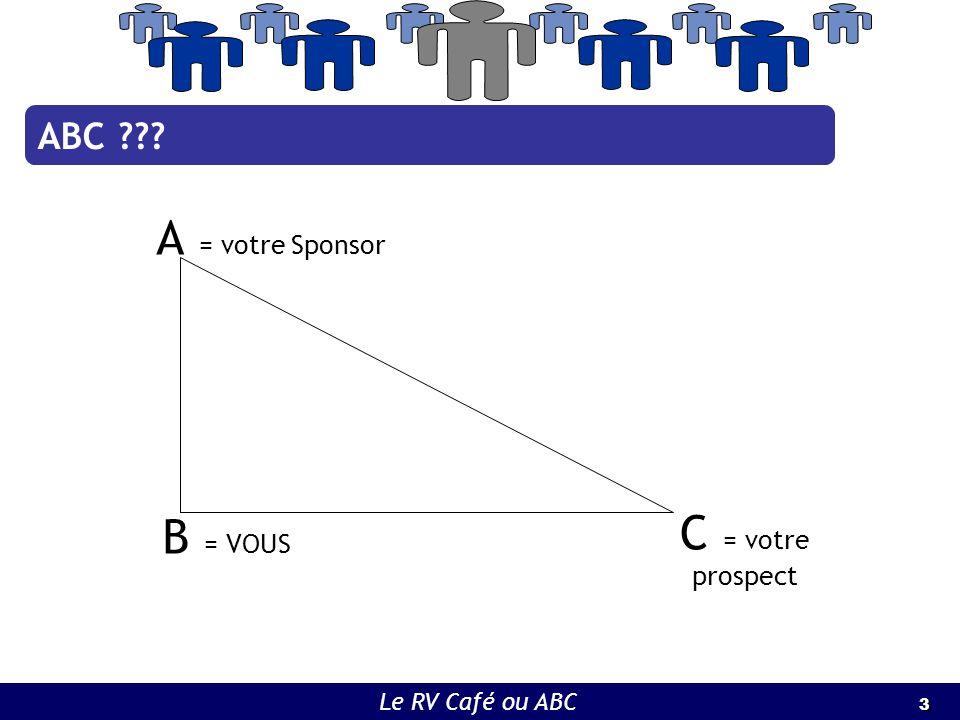 A = votre Sponsor C = votre prospect B = VOUS ABC