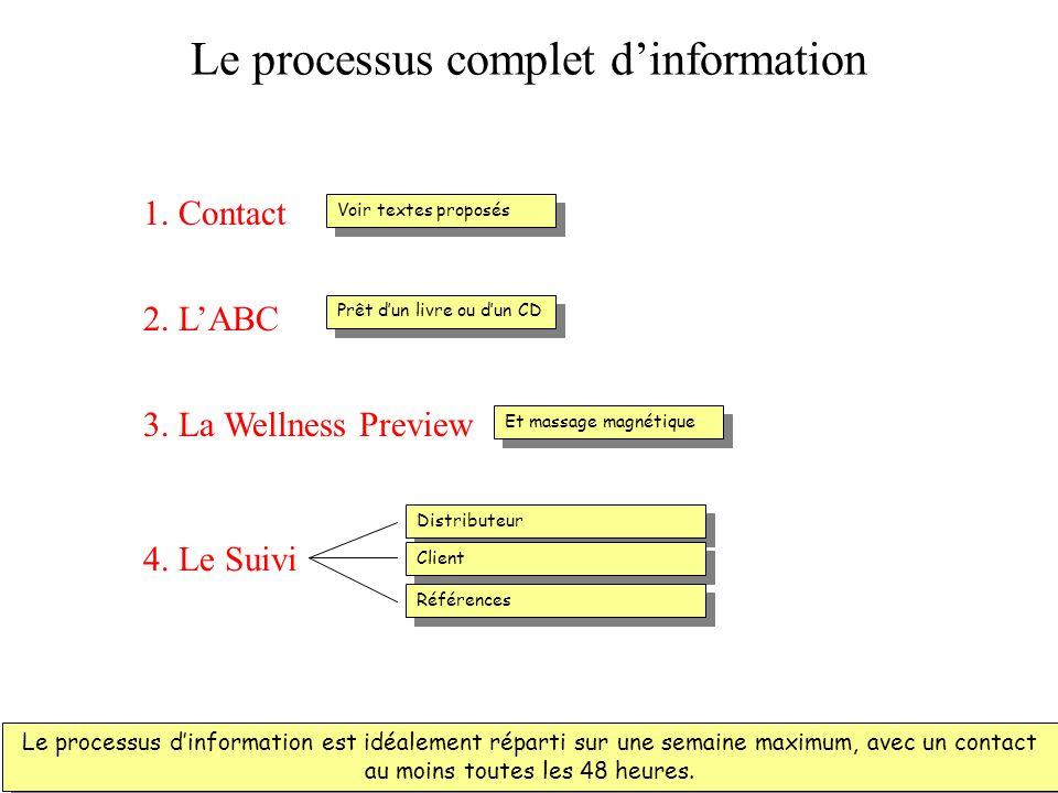Le processus complet d'information