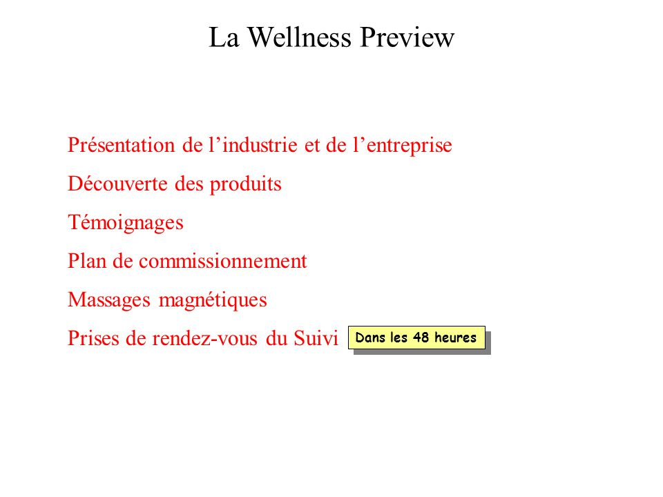 La Wellness Preview Présentation de l'industrie et de l'entreprise