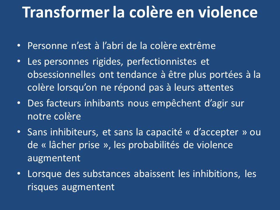 Transformer la colère en violence