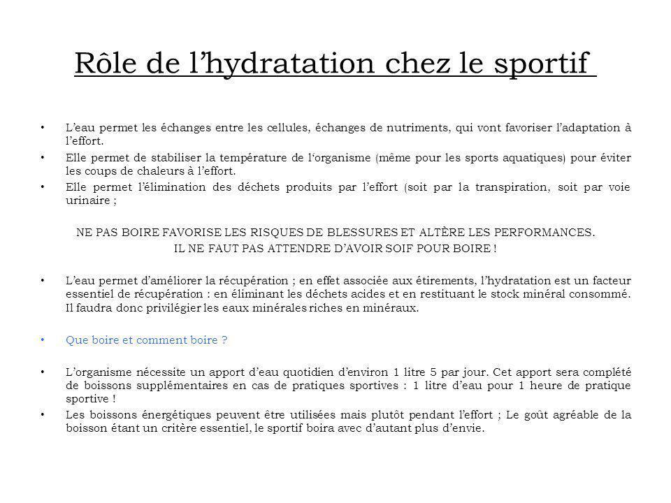 Rôle de l'hydratation chez le sportif