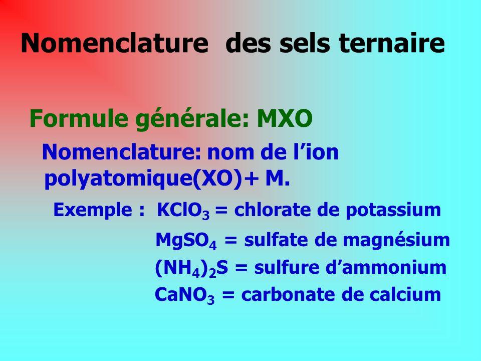 Nomenclature des sels ternaire