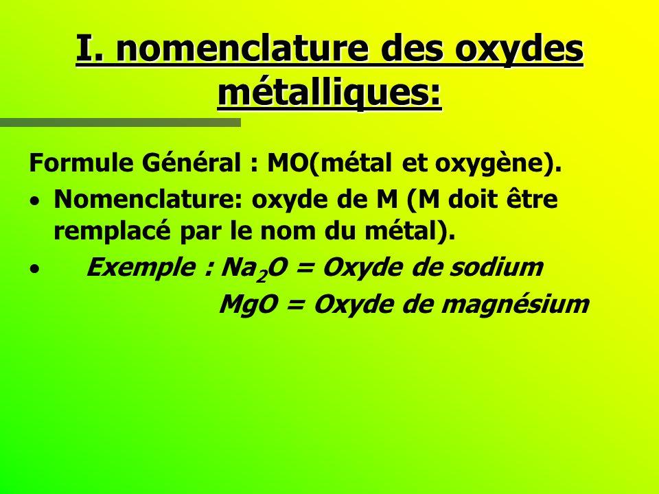 I. nomenclature des oxydes métalliques: