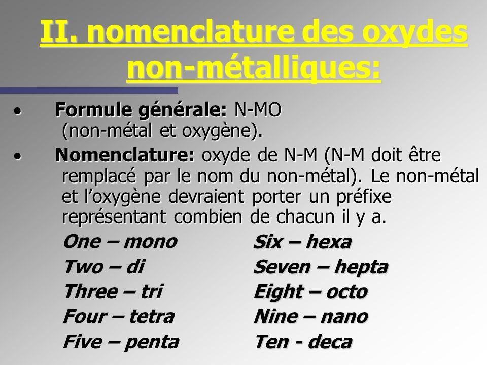 II. nomenclature des oxydes non-métalliques: