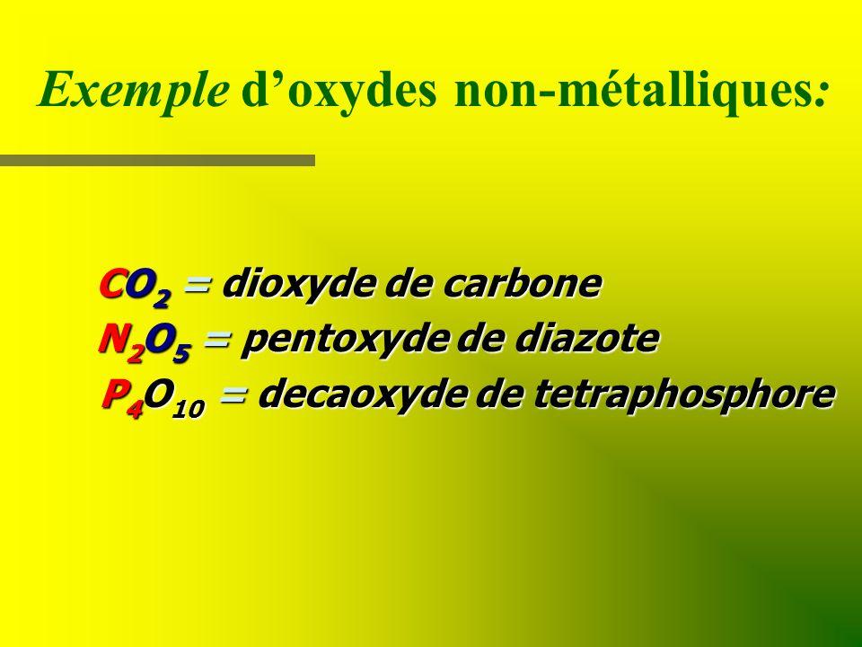 Exemple d'oxydes non-métalliques:
