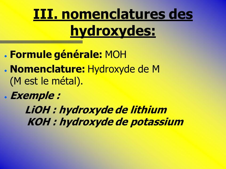 III. nomenclatures des hydroxydes: