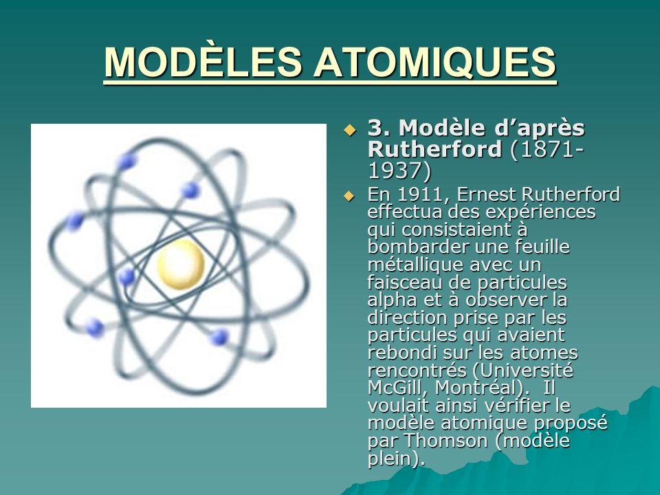 MODÈLES ATOMIQUES 3. Modèle d'après Rutherford (1871-1937)