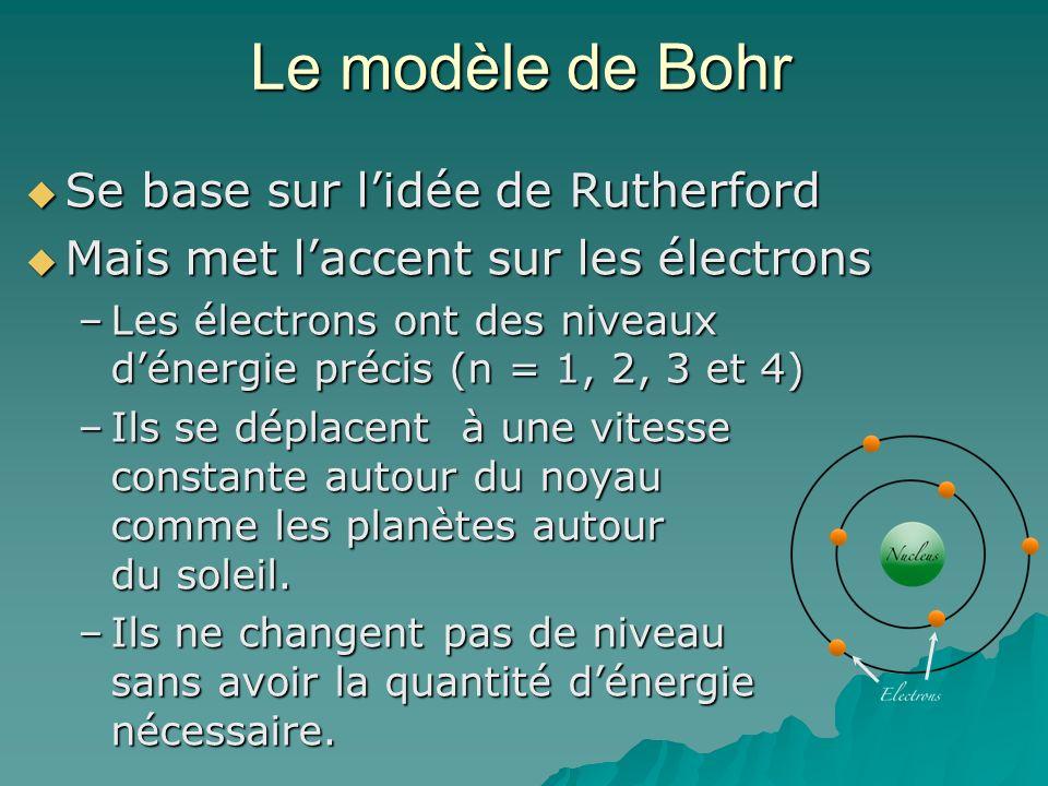 Le modèle de Bohr Se base sur l'idée de Rutherford