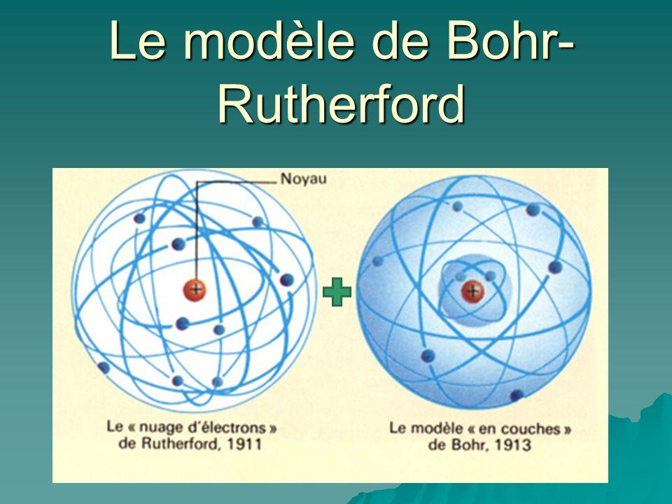 Le modèle de Bohr-Rutherford