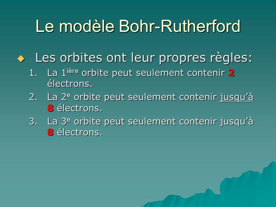 Le modèle Bohr-Rutherford