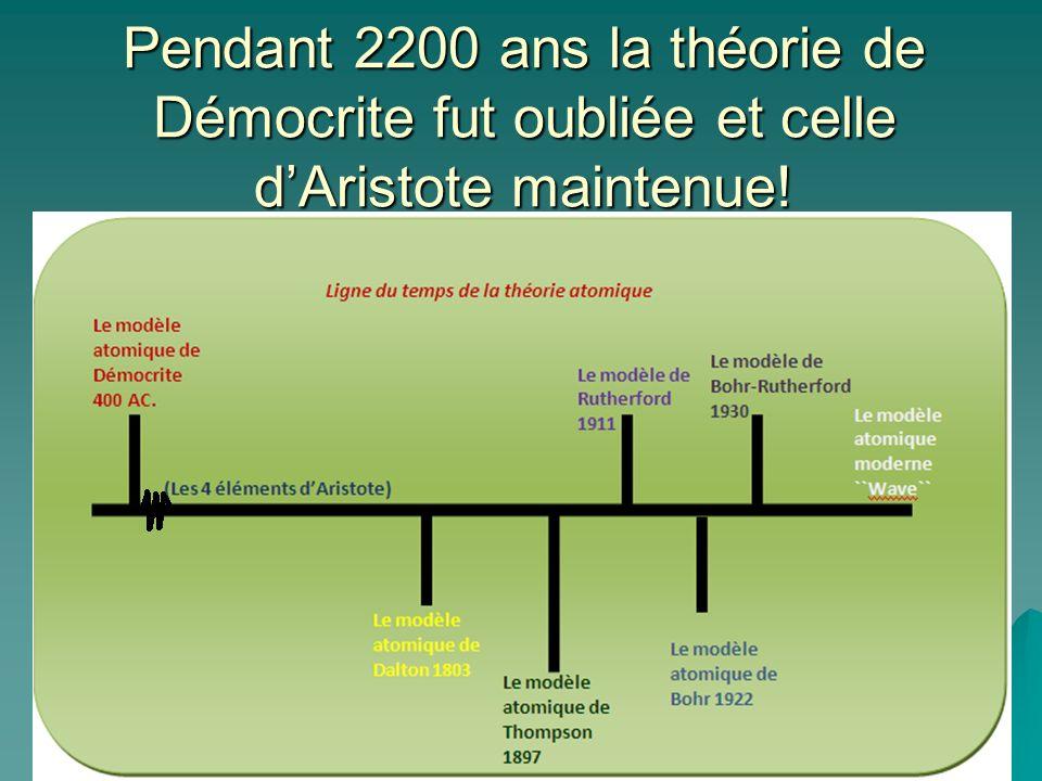 Pendant 2200 ans la théorie de Démocrite fut oubliée et celle d'Aristote maintenue!