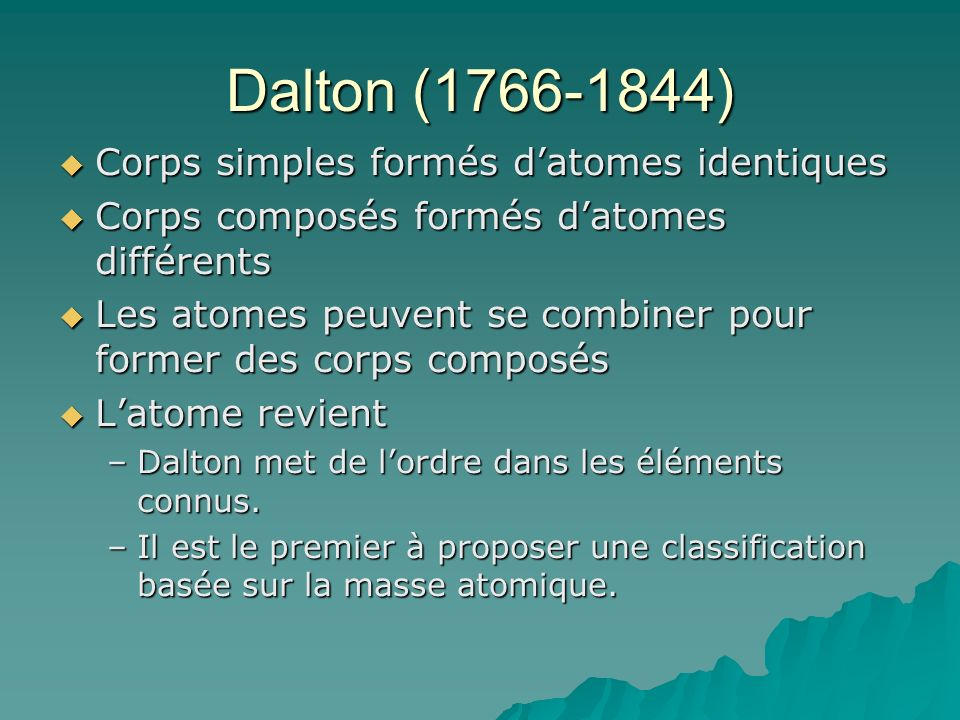 Dalton (1766-1844) Corps simples formés d'atomes identiques