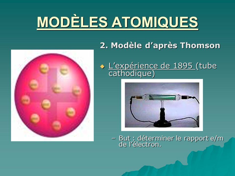 MODÈLES ATOMIQUES 2. Modèle d'après Thomson
