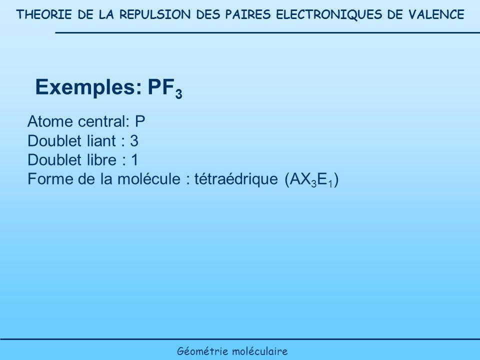 THEORIE DE LA REPULSION DES PAIRES ELECTRONIQUES DE VALENCE