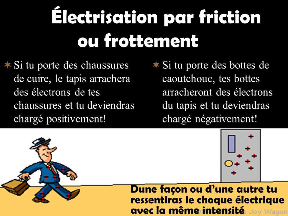 Électrisation par friction ou frottement