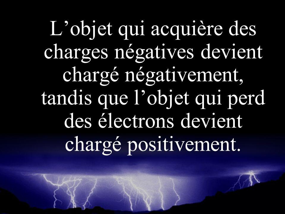 L'objet qui acquière des charges négatives devient chargé négativement, tandis que l'objet qui perd des électrons devient chargé positivement.