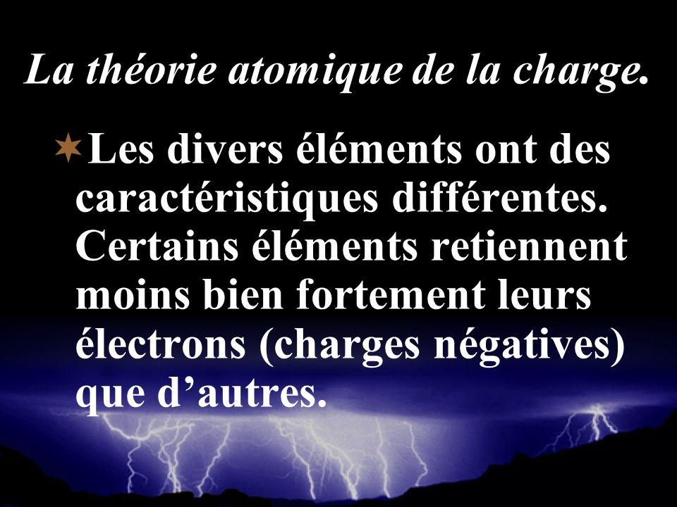 La théorie atomique de la charge.