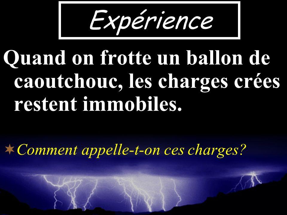 Expérience Quand on frotte un ballon de caoutchouc, les charges crées restent immobiles.