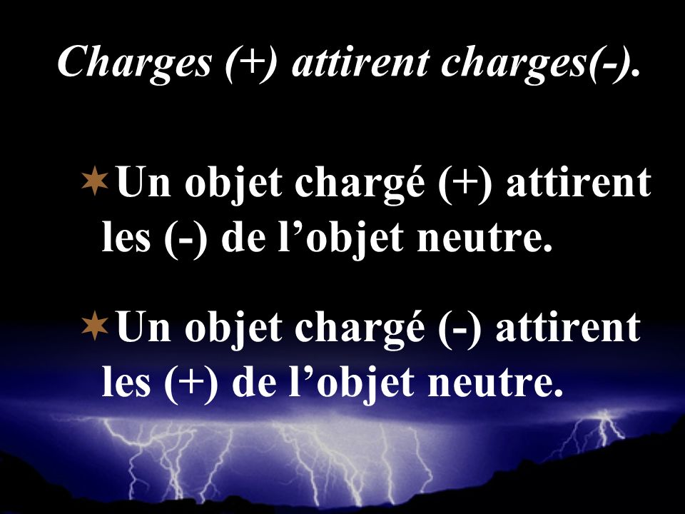 Charges (+) attirent charges(-).
