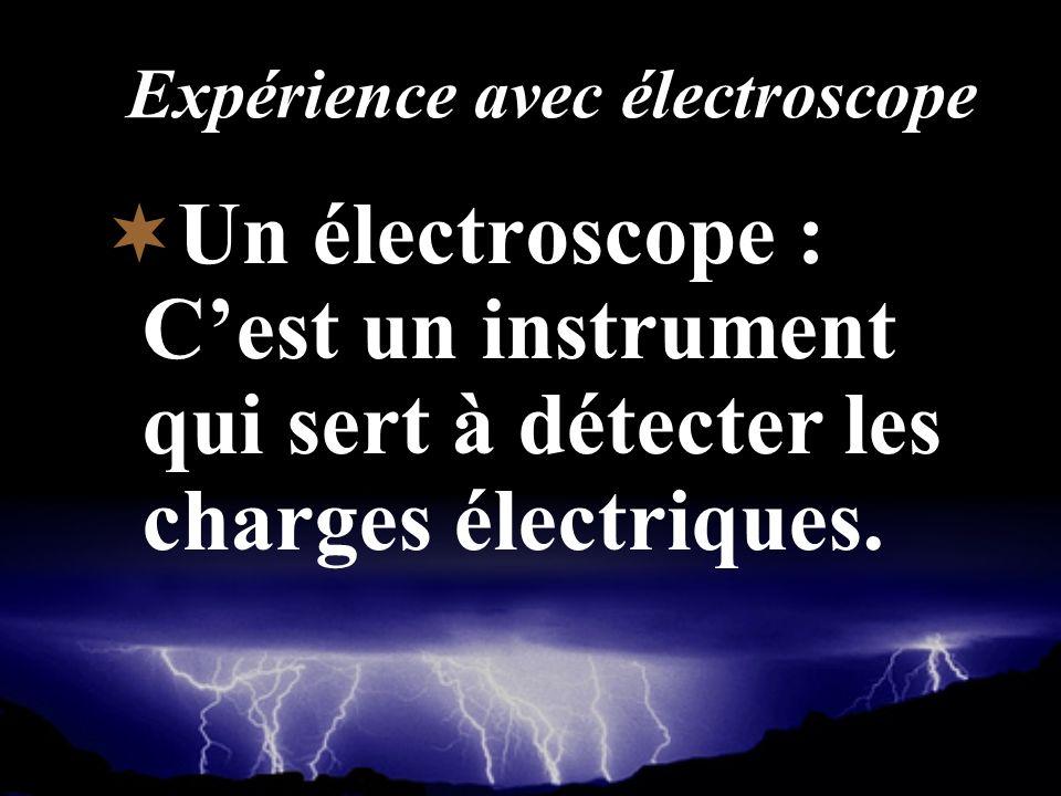Expérience avec électroscope